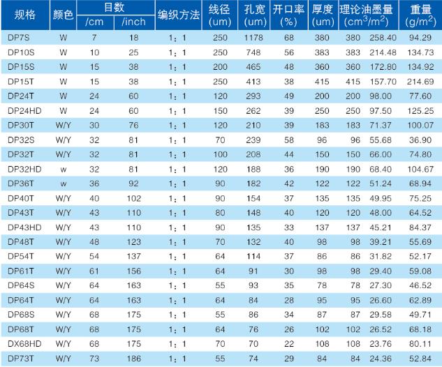 天津防静电丝网